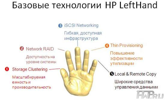 Сервер HP ProLiant DL360 848736-B21
