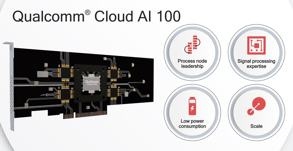 Qualcomm Cloud AI 100